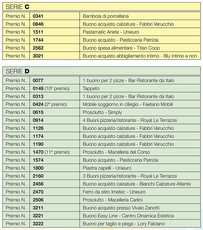 elenco_2018_5