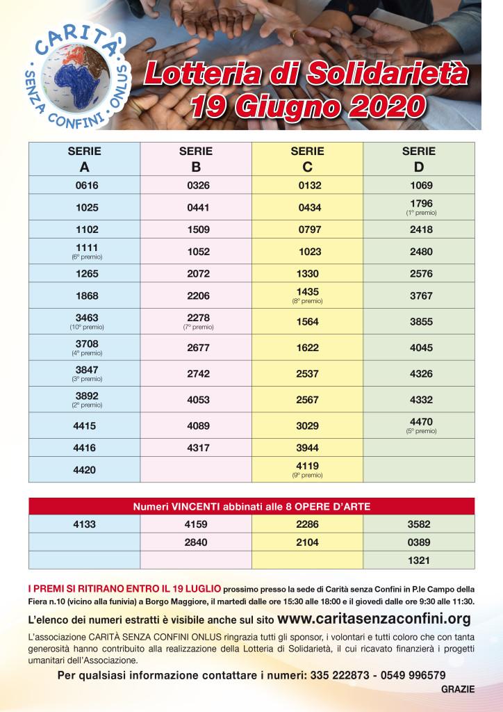 Numeri estratti Lotteria di Solidarietà 2020
